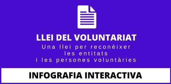 Llei del Voluntariat