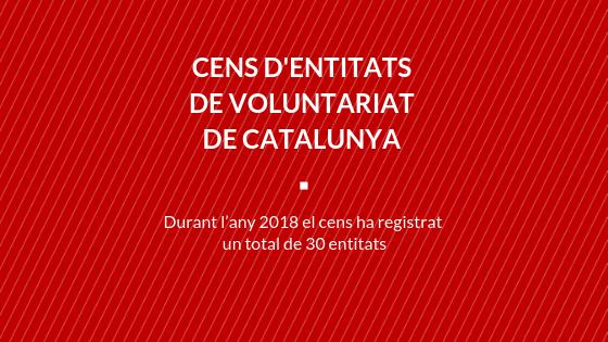Cens del voluntariat de Catalunya 2018